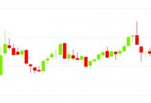 صورة تُغلق Bitcoin عند 12 ألف دولار ، لكن هناك جدارًا لأوامر البيع في انتظارك: محلل