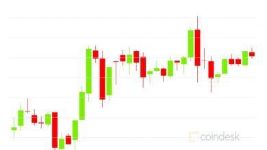 صورة التفاف السوق: Bitcoin باقية حول $ 19.4K بينما يضرب اقتران ETH / BTC وضع الثور